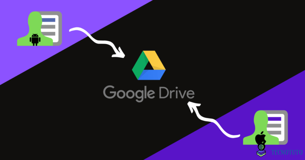backup contacts to google drive fr
